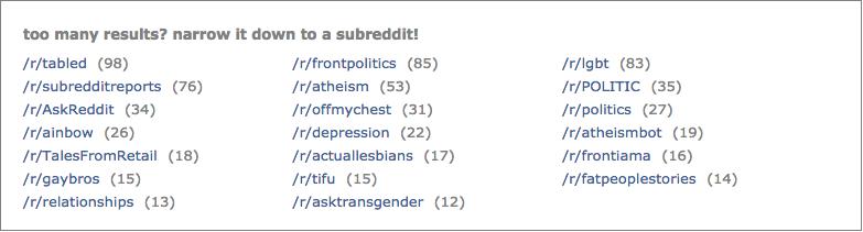 relevant-subreddit-long-list