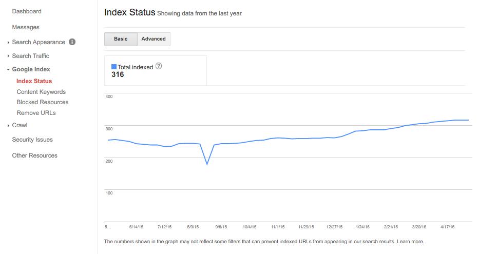index-status-google-search-console