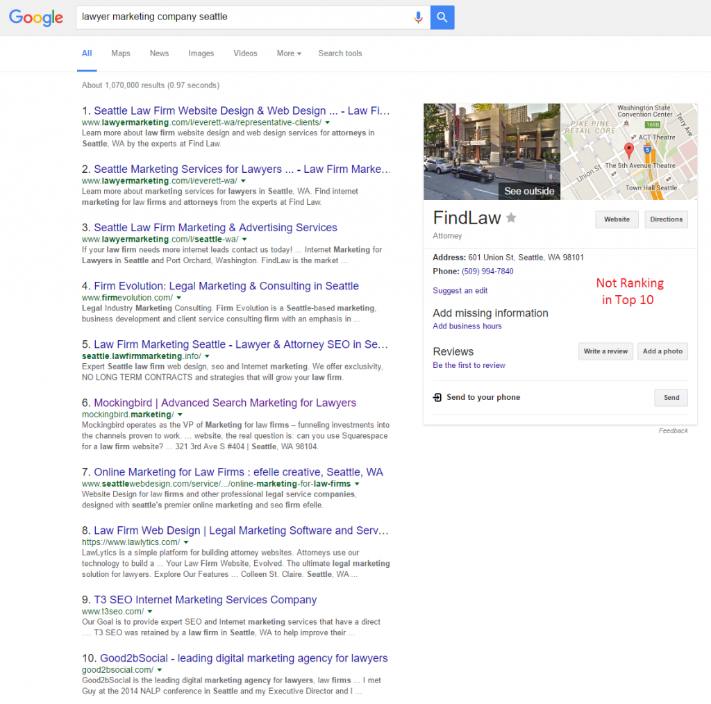 ranking - knowledge graph